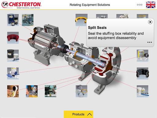 Rotating Equipment Solutions