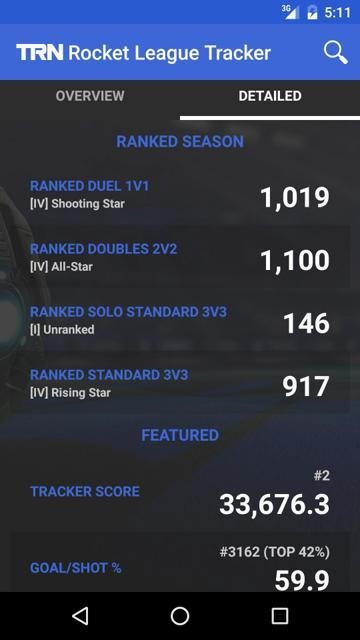 TRN Stats: Rocket League- screenshot
