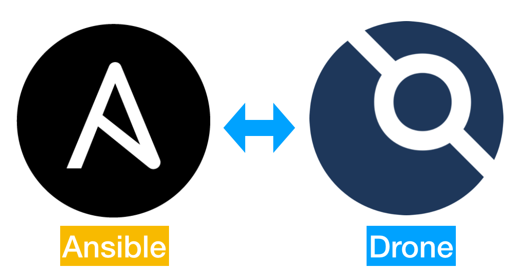 drone and ansible