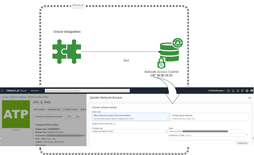 Connecting securely from Oracle Integration to Autonomous database using network access list