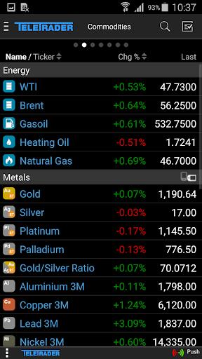 StockMarkets screenshot 3