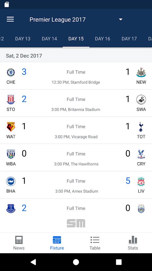 Live Football Scores | Latest Football Scores
