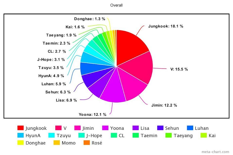 meta-chart - 2021-03-03T222056.055