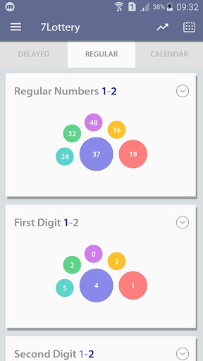 7 Lottery - Lotto Prediction by Level App Tecinco (Google Play
