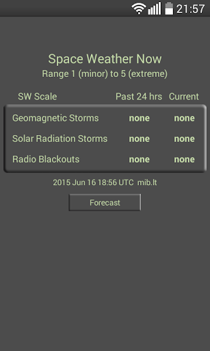 Space Weather Now