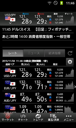-FX- HyperSpeed Touch nano