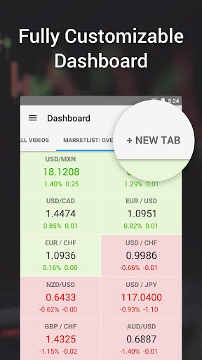 Guidants – Stocks & News (Unreleased) Додатки (APK) скачати безкоштовно для Android/PC/Windows screenshot