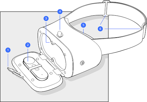 Headset diagram 2016