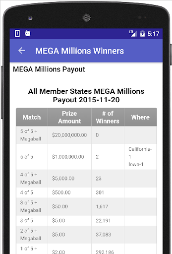 Results for Illinois Lottery 5.1 screenshots 4