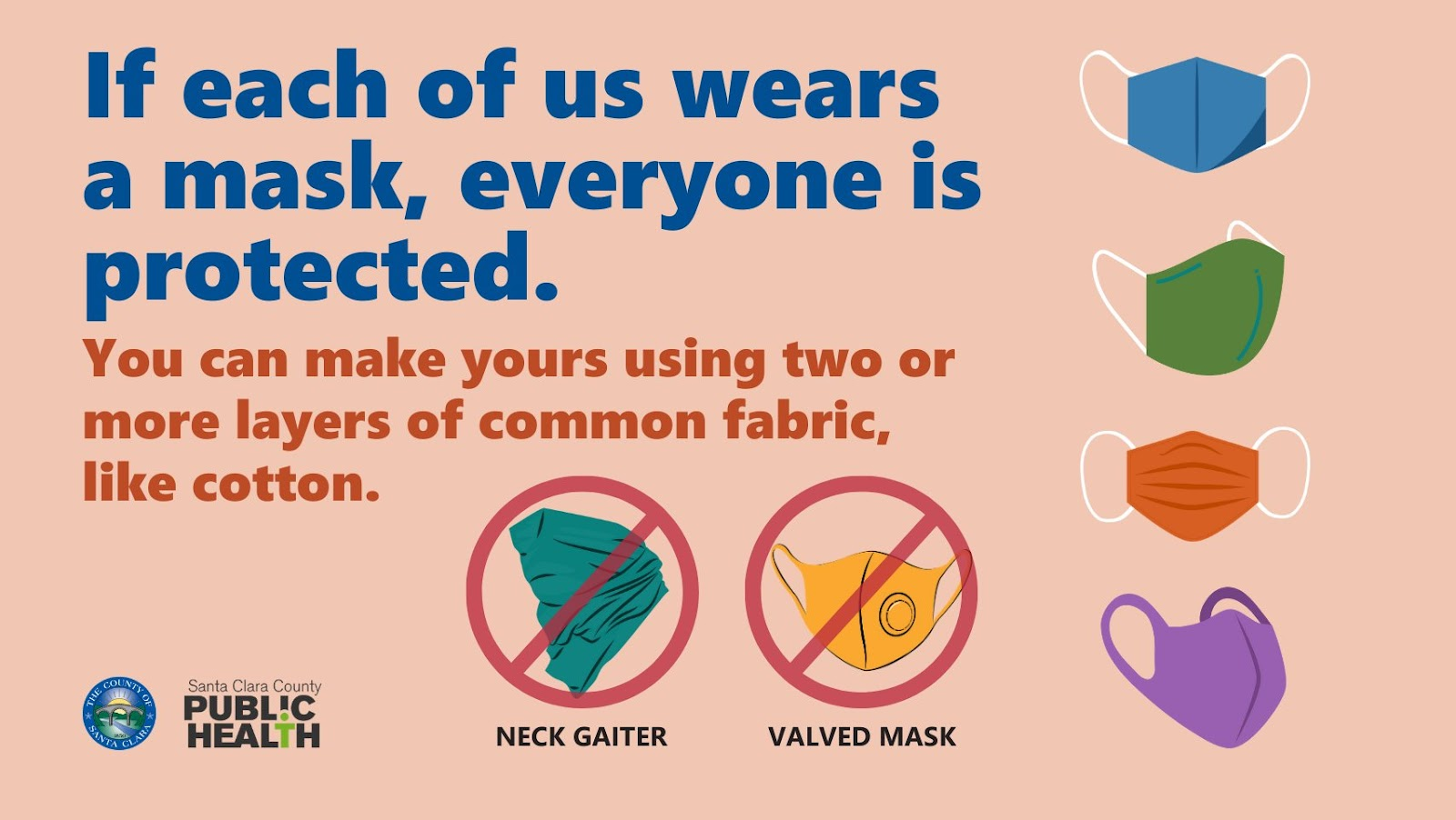If each of us wears a mask, everyone is protected.