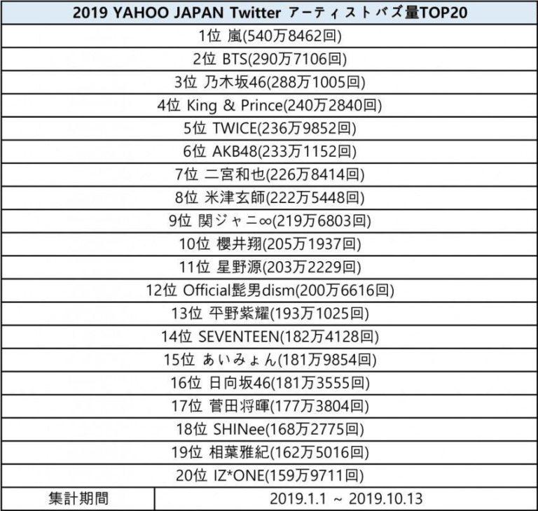 japan list