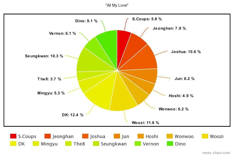 meta-chart - 2021-01-08T115320.628