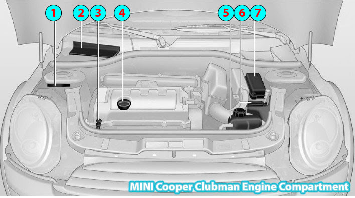 2014 Mini Cooper Clubman Engine Compartment Parts Diagram