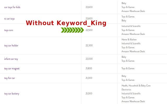 Keyword_King