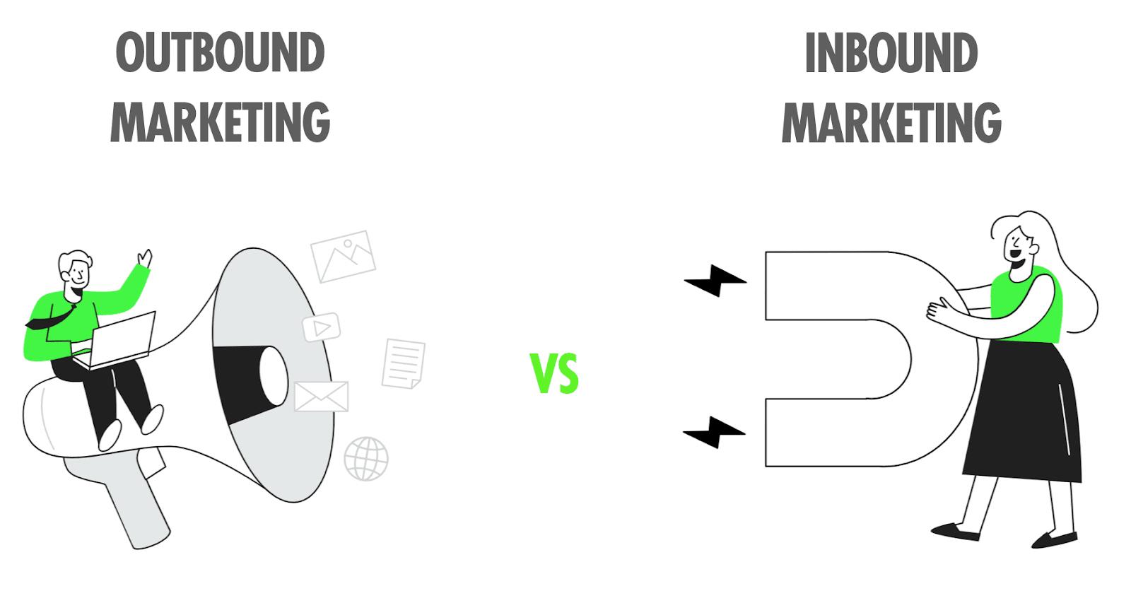 Illustration de la différence entre une stratégie d'Outbound Marketing et d'Inbound Marketing