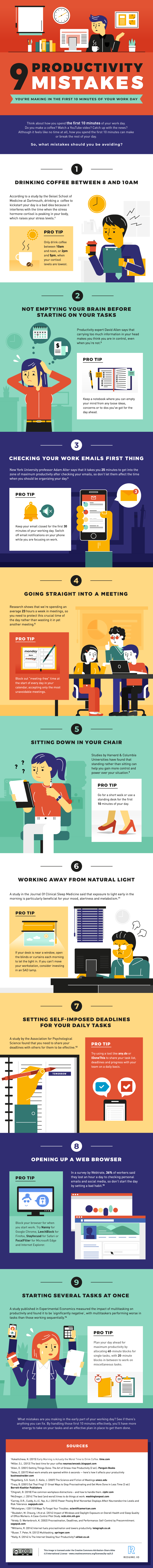 9 errores de productividad que cometes en los primeros 10 minutos del día