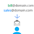 Add or remove an email alias address for a Google Apps user - Google Apps  Help