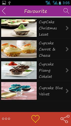 Resep Cupcake Special
