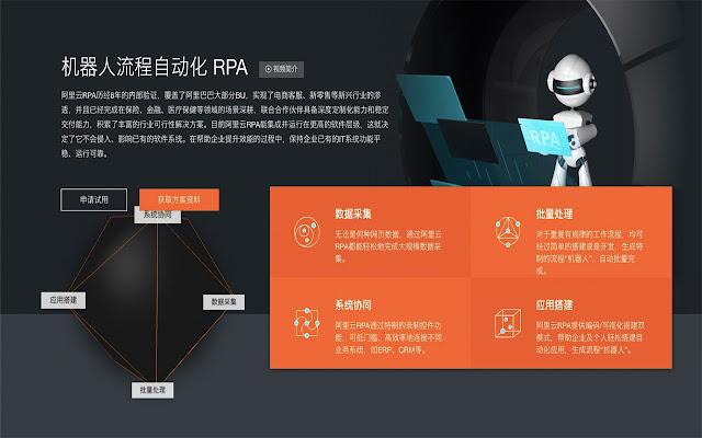 AlibabaCloud RPA