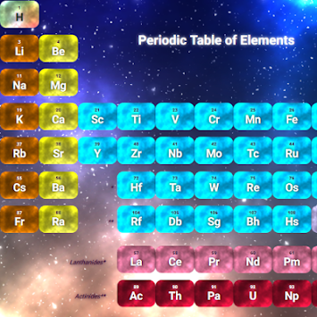 Periodic table apk latest version download free education app periodic table poster urtaz Choice Image