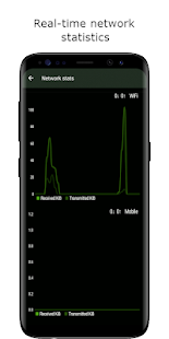 EasyMonitoring Battery & Storage of Remote Devices Screenshot