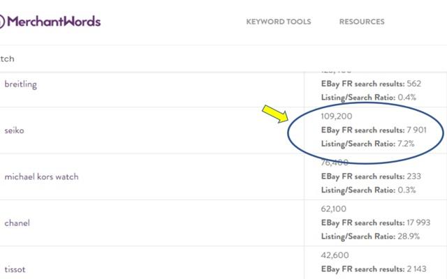 Ebay Keyword Search Tool International