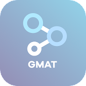 GMAT Data Sufficiency Problems