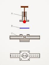 Photo: Dessin simplifié de la vanne.