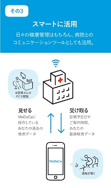 MeDaCa - 自分の健康を収納するアプリのおすすめ画像4
