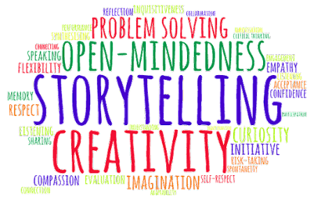 Storytelling vraagt creativiteit