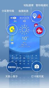 中央氣象局W - 生活氣象  螢幕截圖 1
