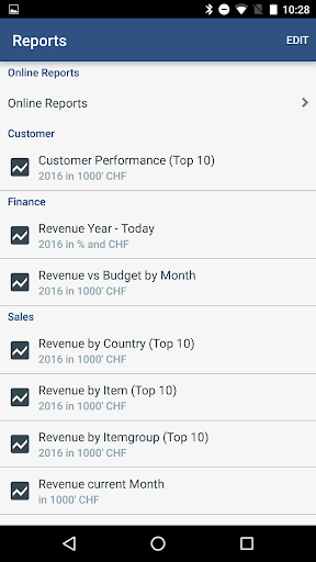 Coresystems Field Service  screenshots 4