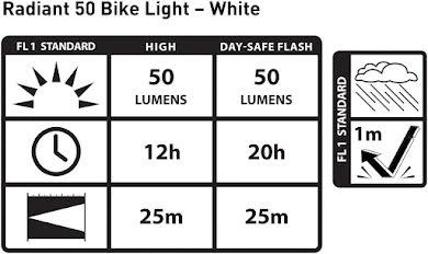 Nite Ize Radiant 50 Headlight - Black alternate image 1