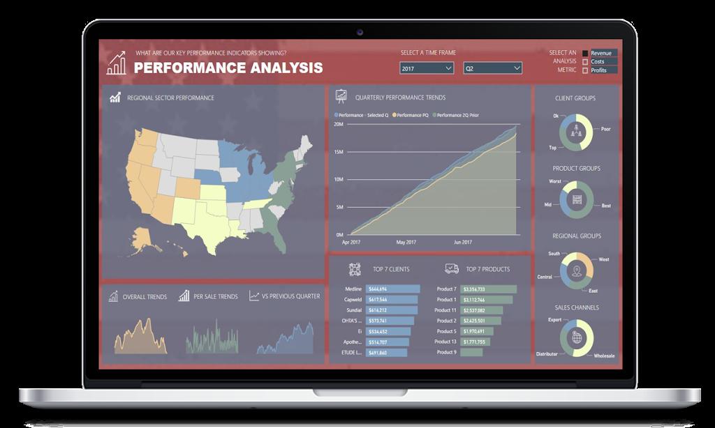 Regional Performance Reporting in Power BI