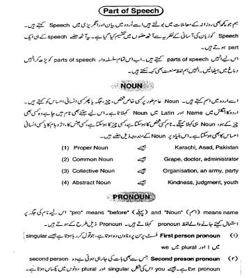 Learn English in Urdu 30 Days - screenshot