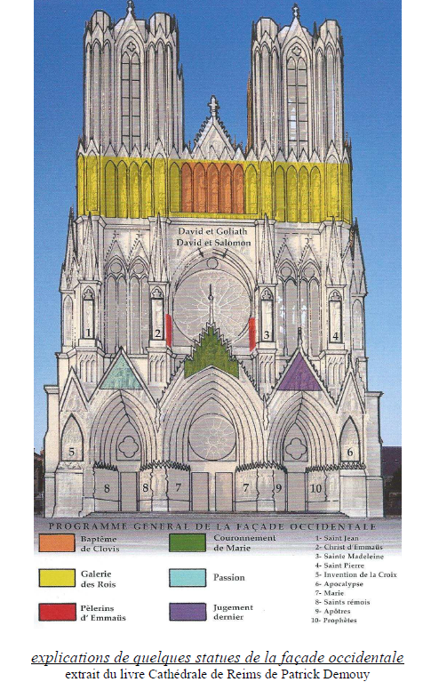 explication cathédrale de Reims.png