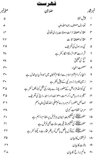 Bahar e Shariat Part 1