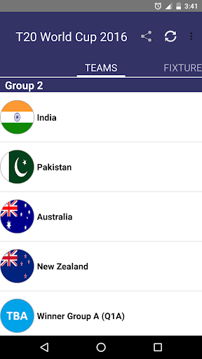 T20 World Cup 2016 Live Update