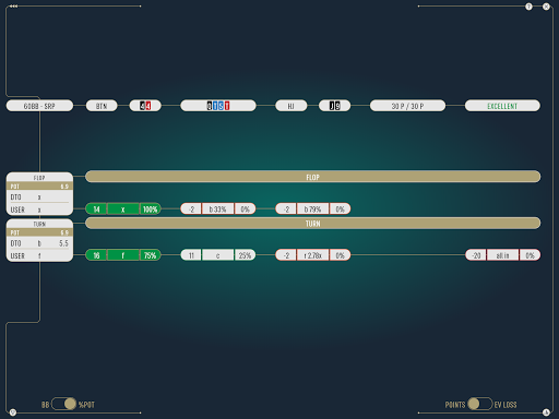 DTO Poker - Your GTO MTT Poker Trainer 2.7.3 screenshots 22