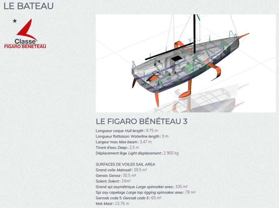 La Solitaire URGO Le Figaro Z311