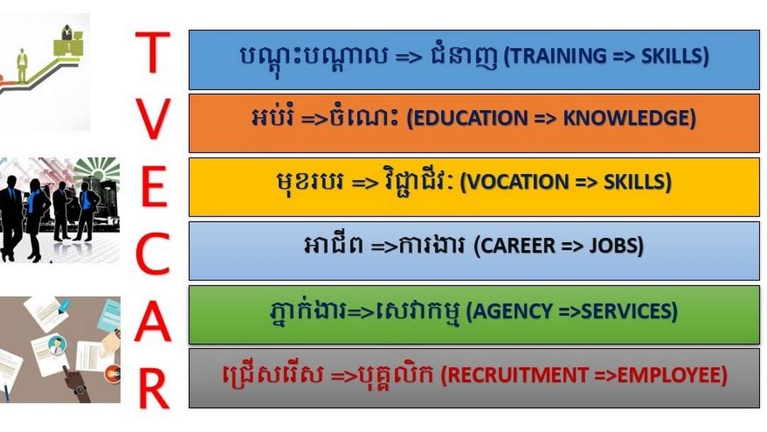 TVECAR JOB CAMBODIA - Recruiter in Phnom Penh