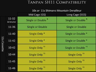 Wolf Tooth Tanpan - Shimano Derailleur Adaptor alternate image 0