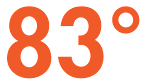 Logo for 83 Degrees Carlsbad
