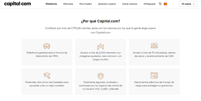 Capital.com plataforma galardonada