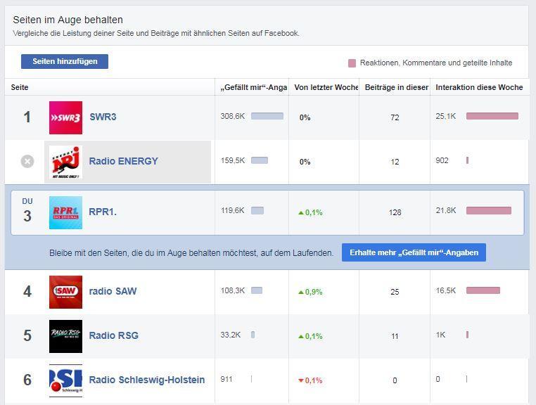 C:\Users\Lausecker\Desktop\Vadira\Statistik.JPG