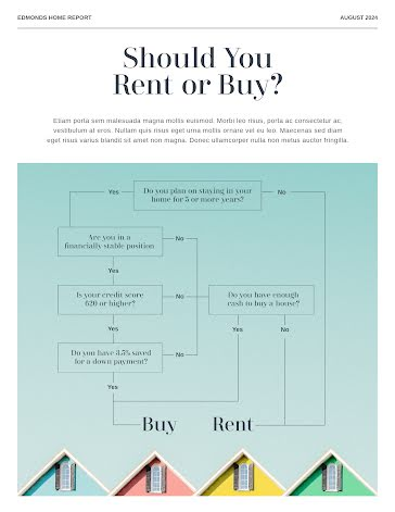 Rent or Buy - Flow Chart Template
