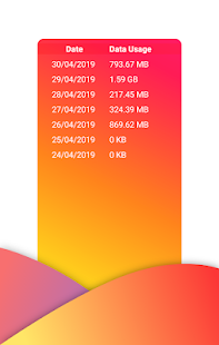 Today's Usage - Internet Data Usage Monitor Screenshot