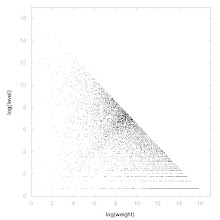 Photo: Decomposition of A002491 - decomposition into weight * level + jump