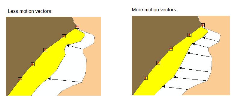MotionVectors.png