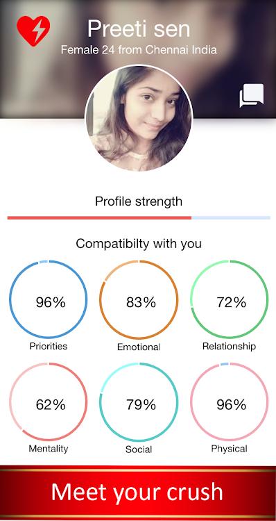 Gratis Dating Online chatta